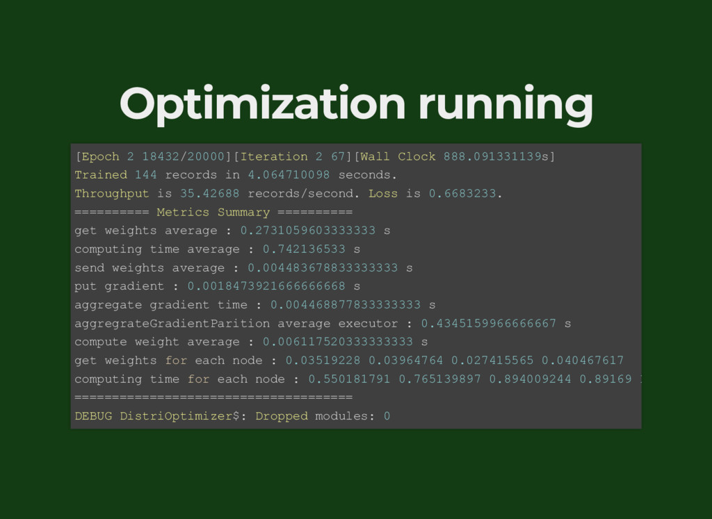 Optimization running [Epoch 2 18432/20000][Iter...