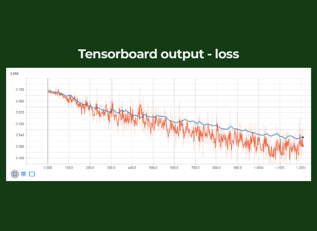 Tensorboard output - loss