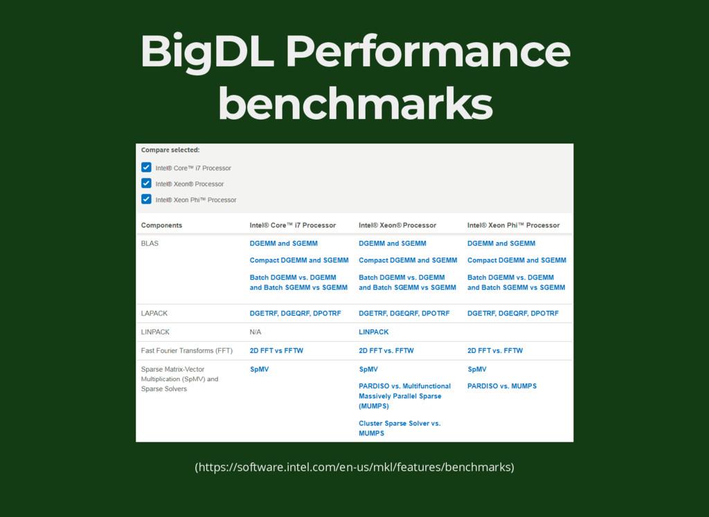 BigDL Performance benchmarks (https://software....