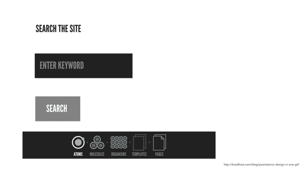 http://bradfrost.com/blog/post/atomic-design-in...