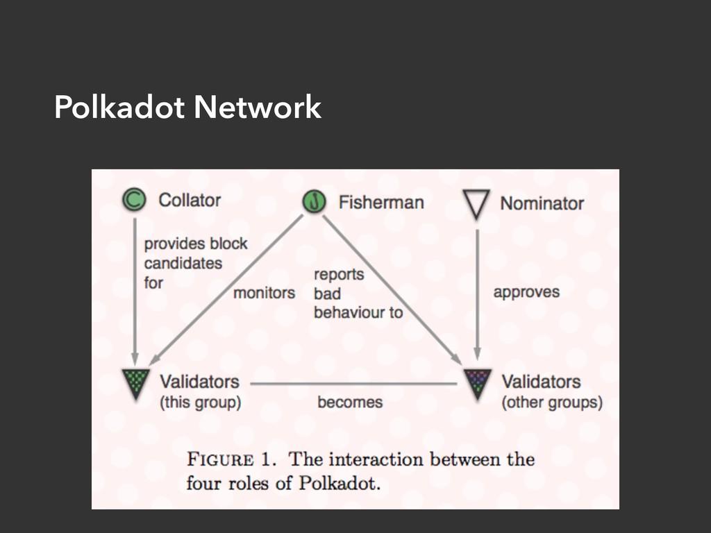 Polkadot Network