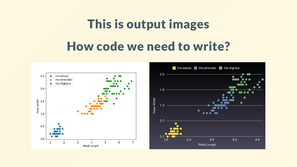 This is output images How code we need to write?