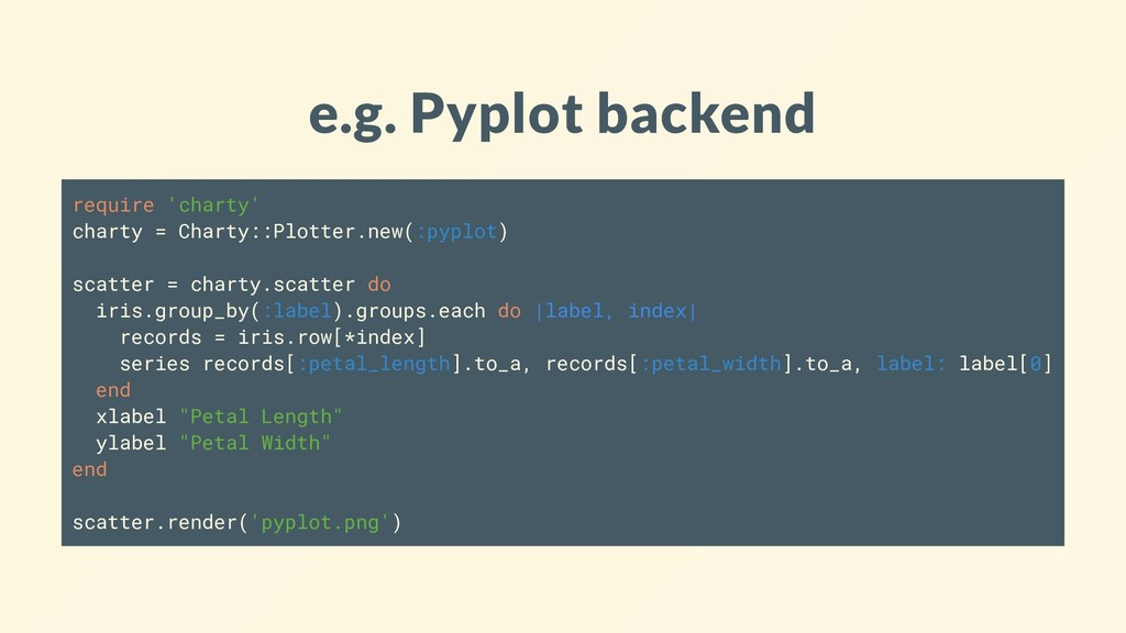 e.g. Pyplot backend require 'charty' charty = C...