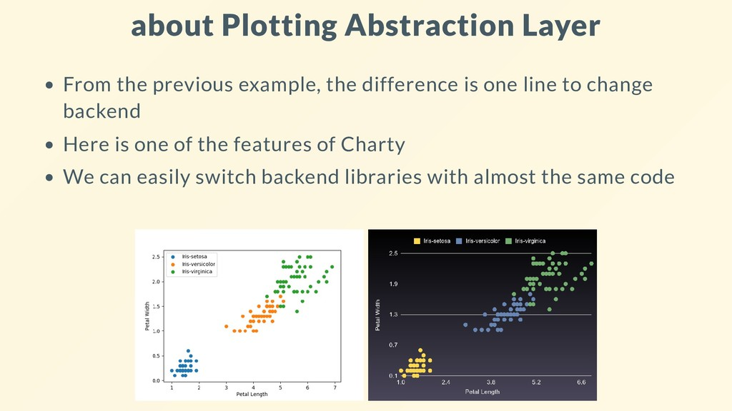 about Plotting Abstraction Layer From the previ...