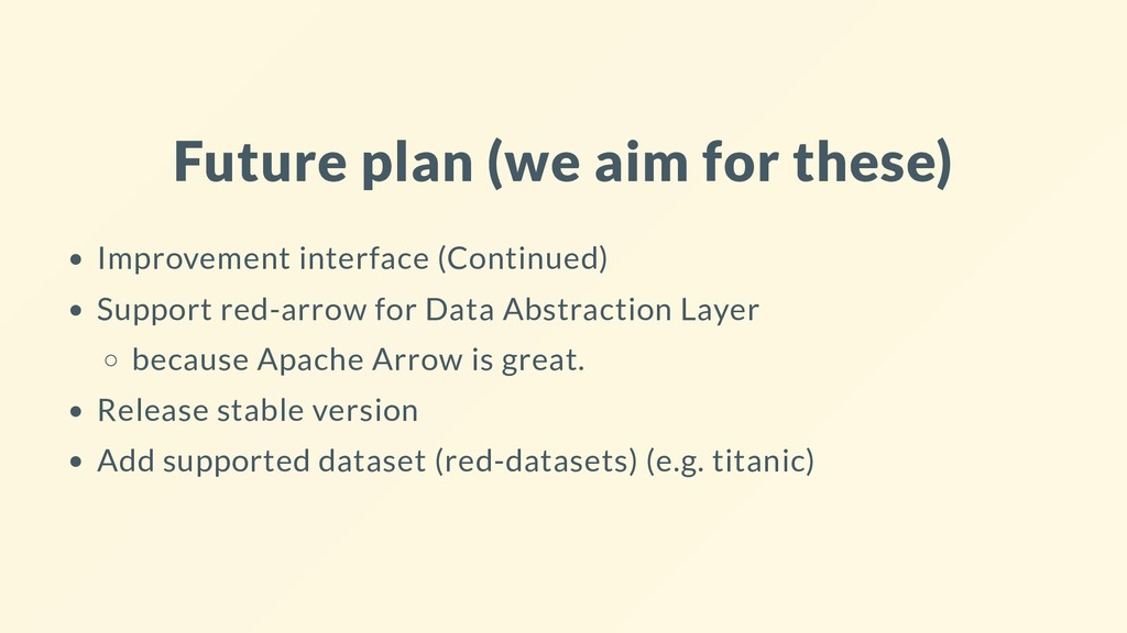 Future plan (we aim for these) Improvement inte...