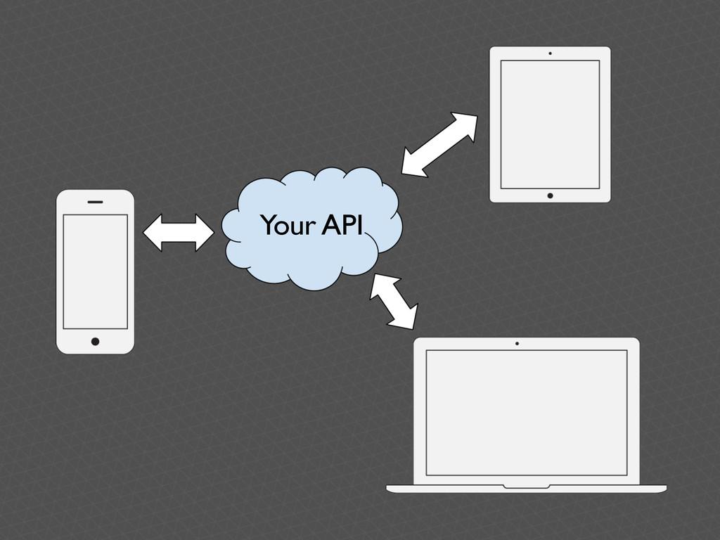 Your API