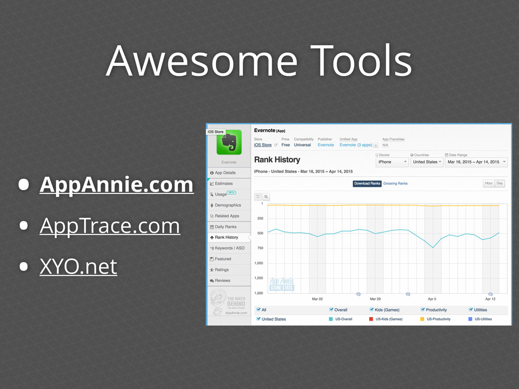 Awesome Tools • AppAnnie.com • AppTrace.com • X...