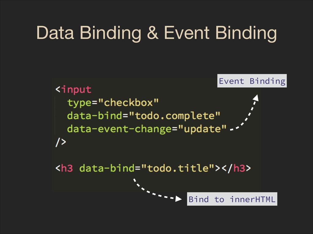 Data Binding & Event Binding Bind to innerHTML ...
