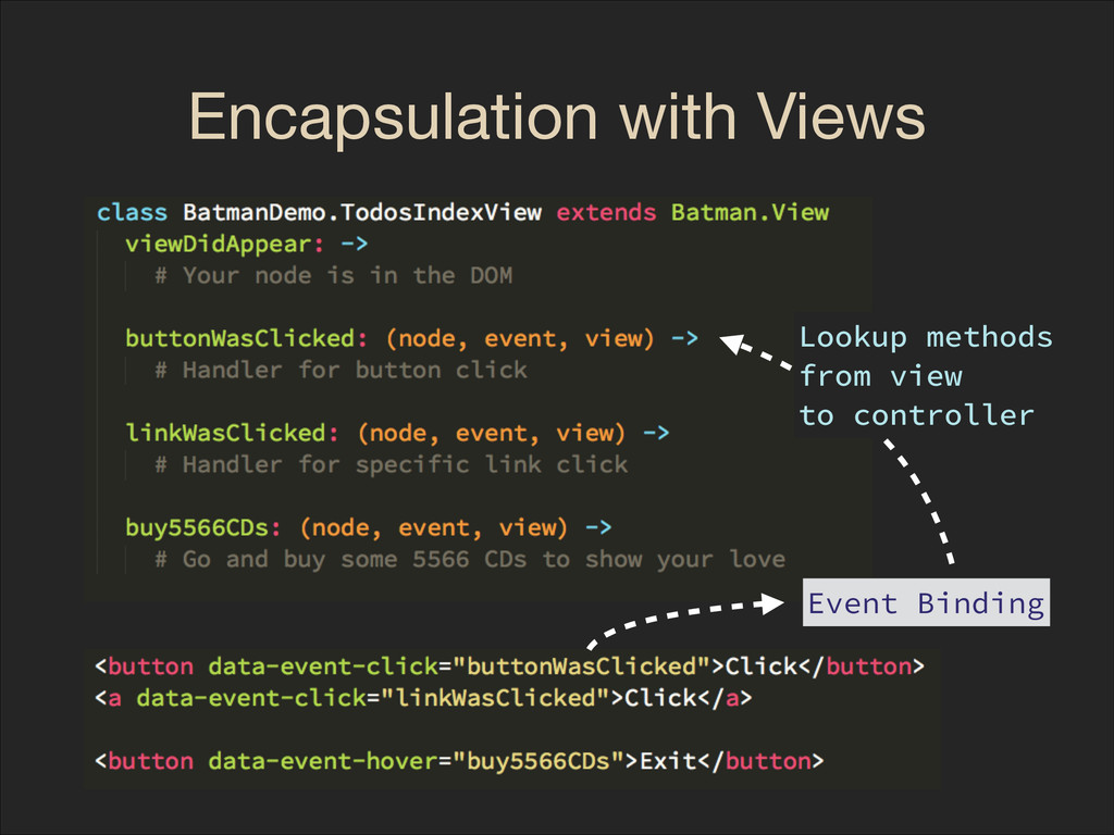Encapsulation with Views Event Binding Lookup m...