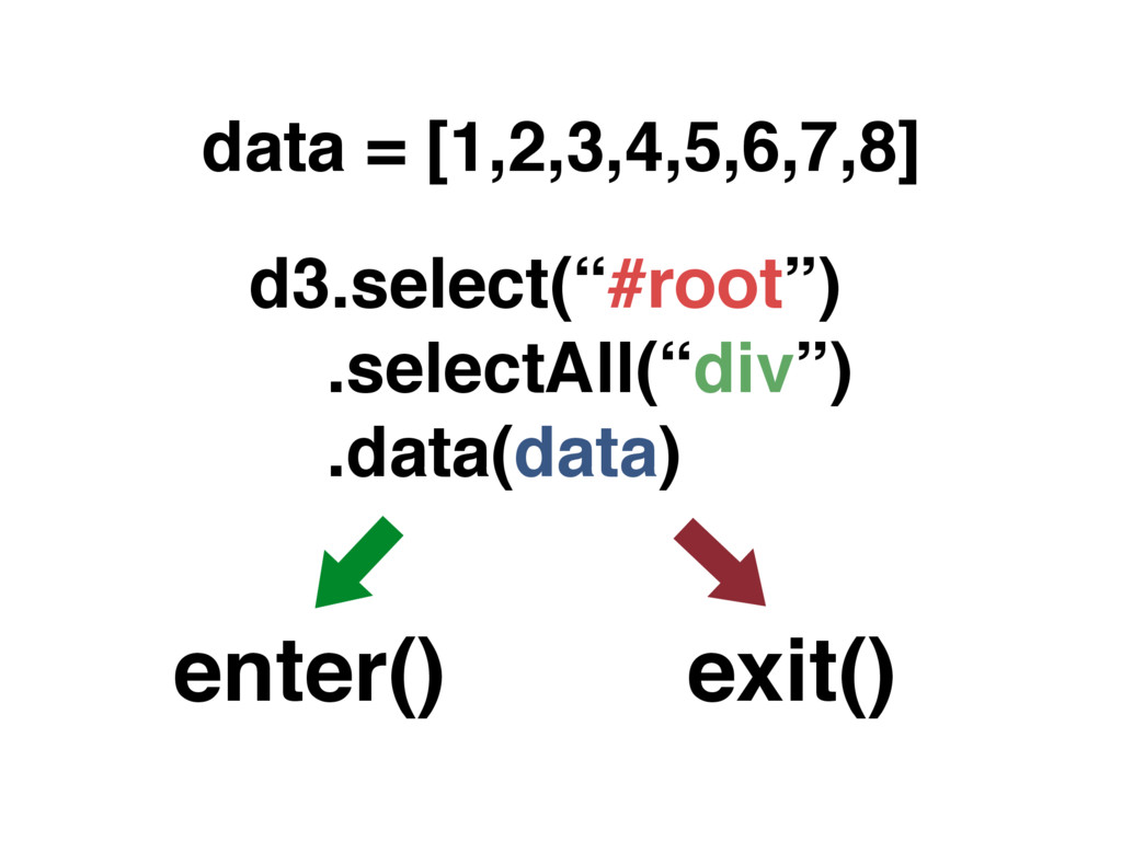 data = [1,2,3,4,5,6,7,8] enter() exit() d3.sele...