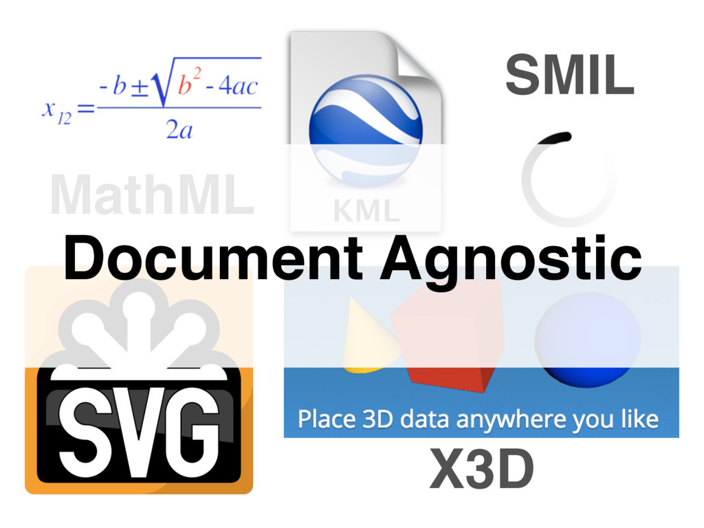 MathML X3D SMIL Document Agnostic