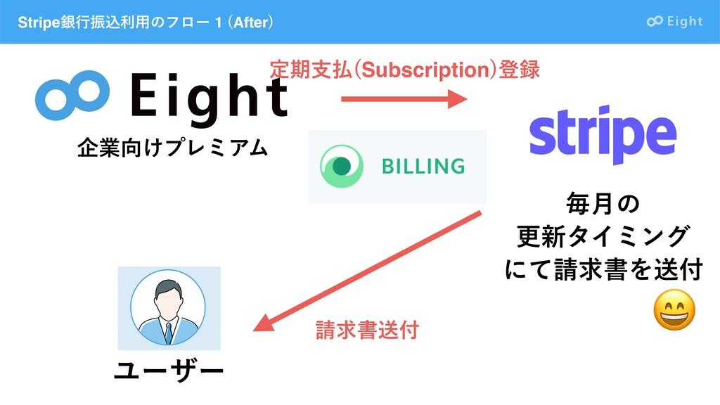 Stripeۜߦৼࠐར༻ͷϑϩʔ1 After  اۀ͚ϓϨϛΞϜ ఆظࢧ Subscr...
