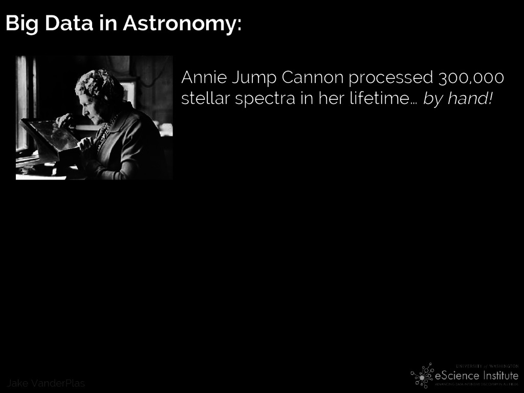 Jake VanderPlas Annie Jump Cannon processed 300...