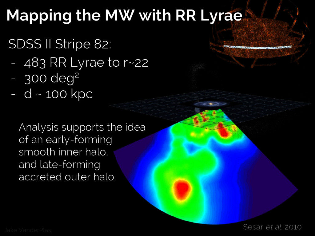 Jake VanderPlas Mapping the MW with RR Lyrae Se...