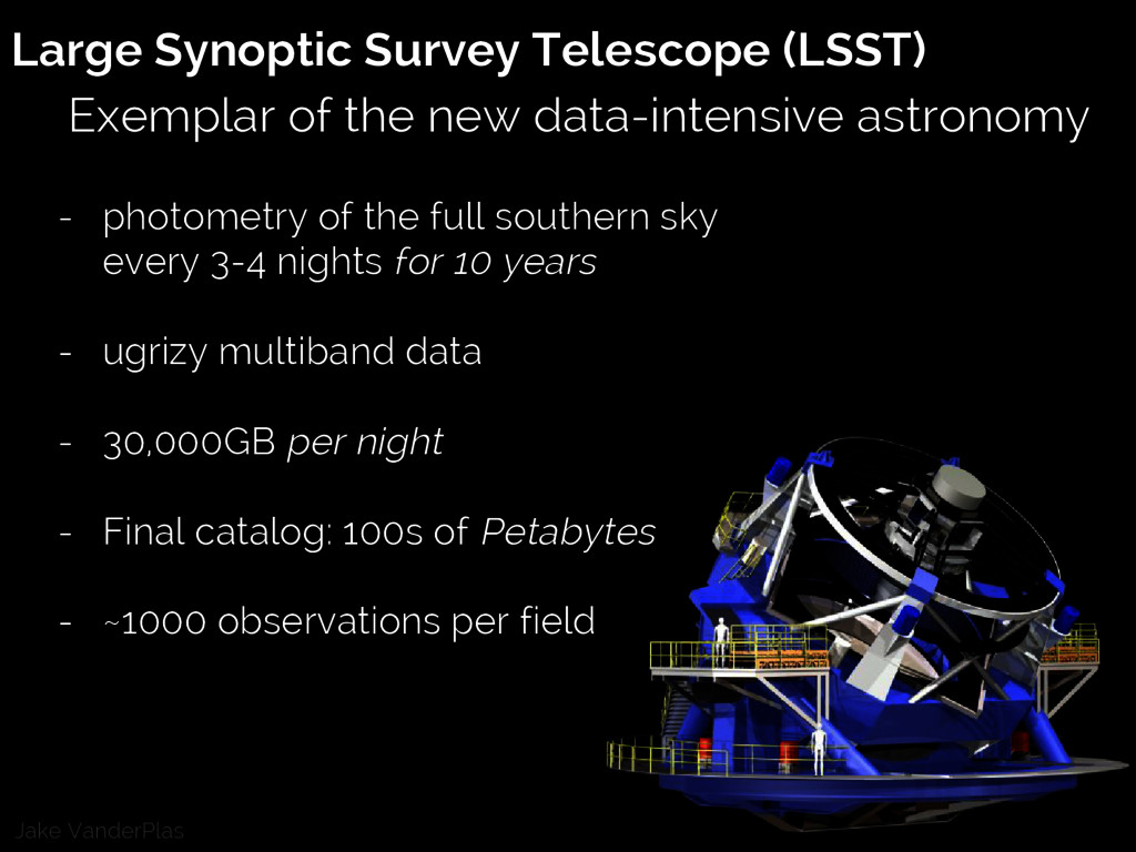 Jake VanderPlas Large Synoptic Survey Telescope...