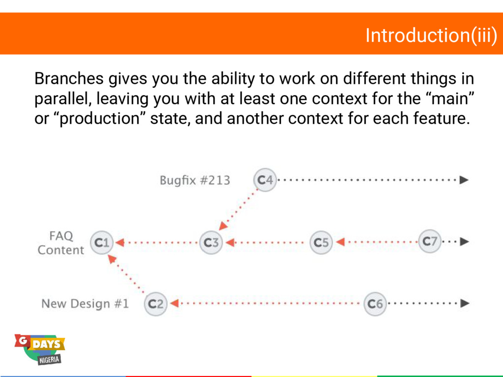 Introduction(iii) Branches gives you the abilit...