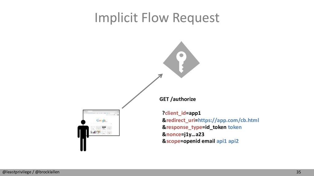 35 @leastprivilege / @brocklallen Implicit Flow...