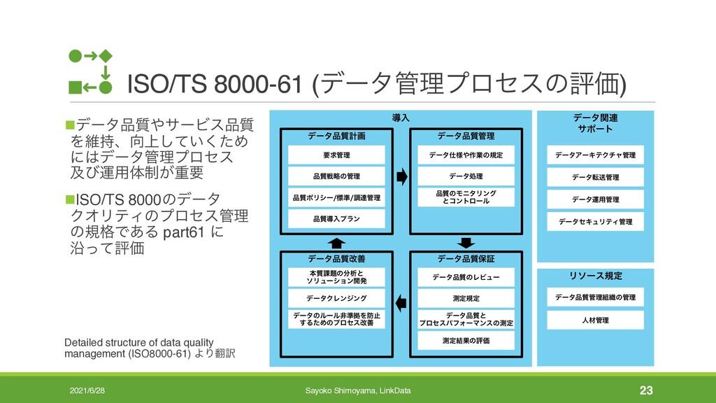 ISO/TS 8000-61 (σʔλཧϓϩηεͷධՁ) nσʔλ࣭αʔϏε࣭ Λҡ...