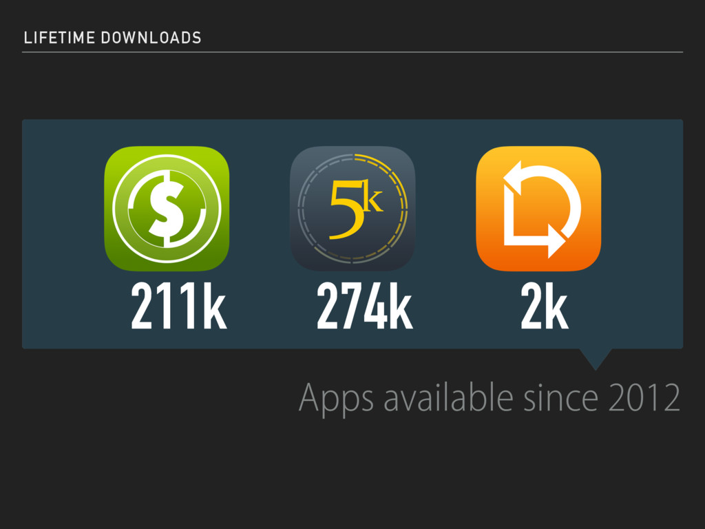 Apps available since 2012 LIFETIME DOWNLOADS 21...