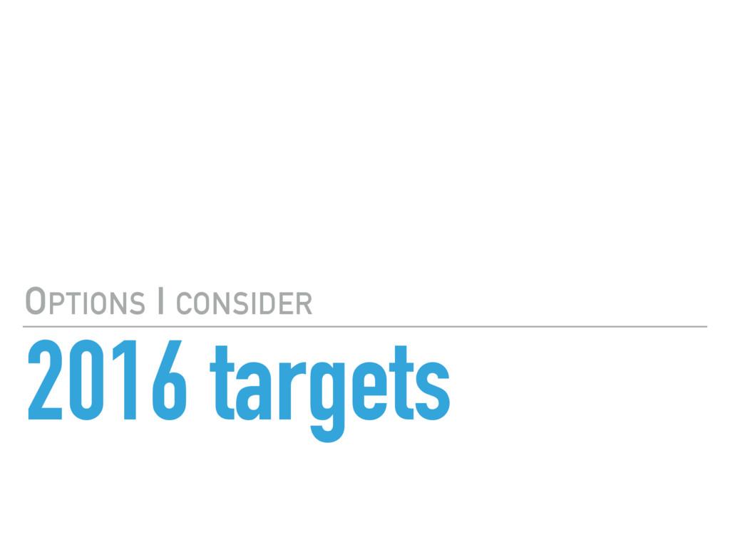 2016 targets OPTIONS I CONSIDER