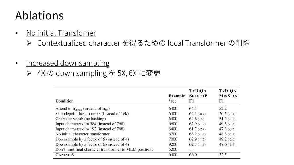 Ablations • No initial Transfomer Ø Contextuali...