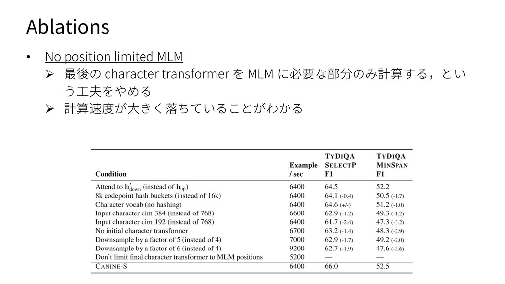 Ablations • No position limited MLM Ø 最後の chara...