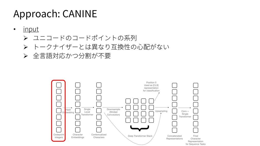 Approach: CANINE • input Ø ユニコードのコードポイントの系列 Ø ト...