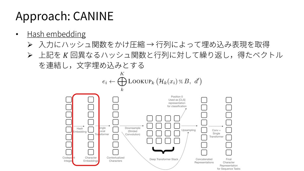 Approach: CANINE • Hash embedding Ø ⼊⼒にハッシュ関数をか...