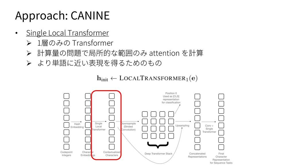 Approach: CANINE • Single Local Transformer Ø 1...