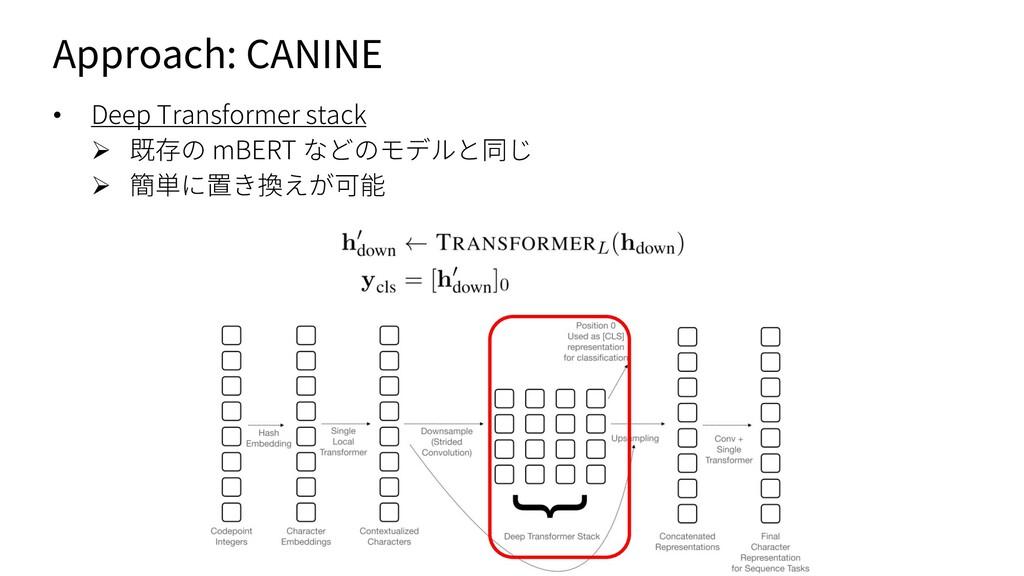 Approach: CANINE • Deep Transformer stack Ø 既存の...
