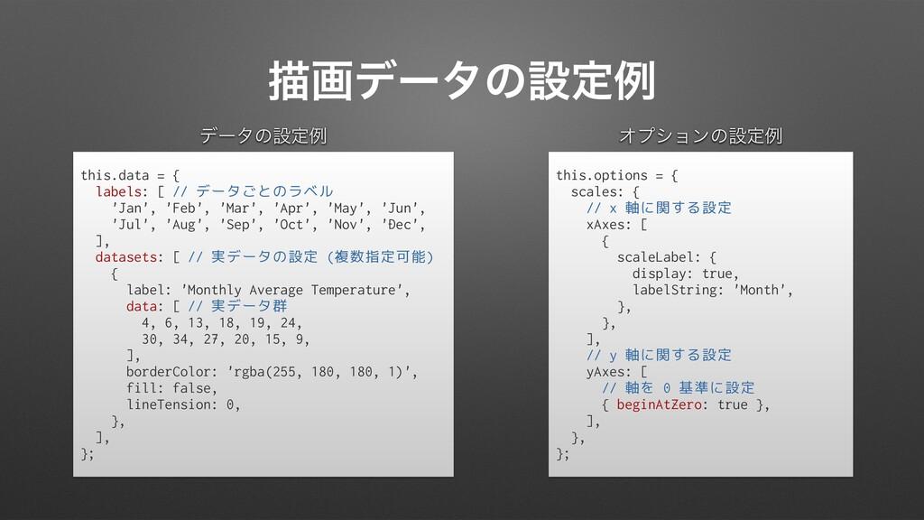 ඳըσʔλͷઃఆྫ this.data = {   labels: [ // データごとのラベ...