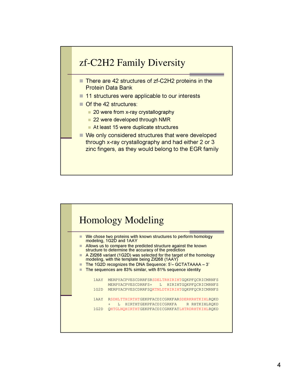 """4 zf-C2H2 Family Diversity """" There are 42 struc..."""