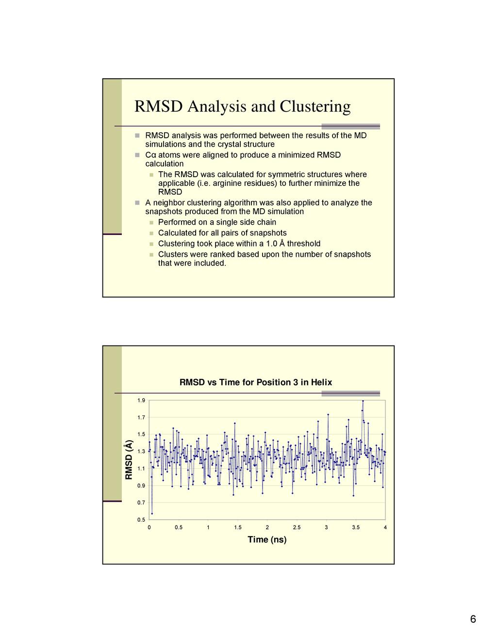 """6 RMSD Analysis and Clustering """" RMSD analysis ..."""
