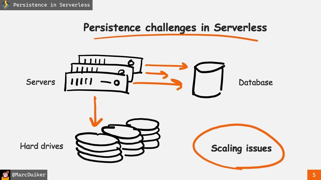 @MarcDuiker Persistence in Serverless