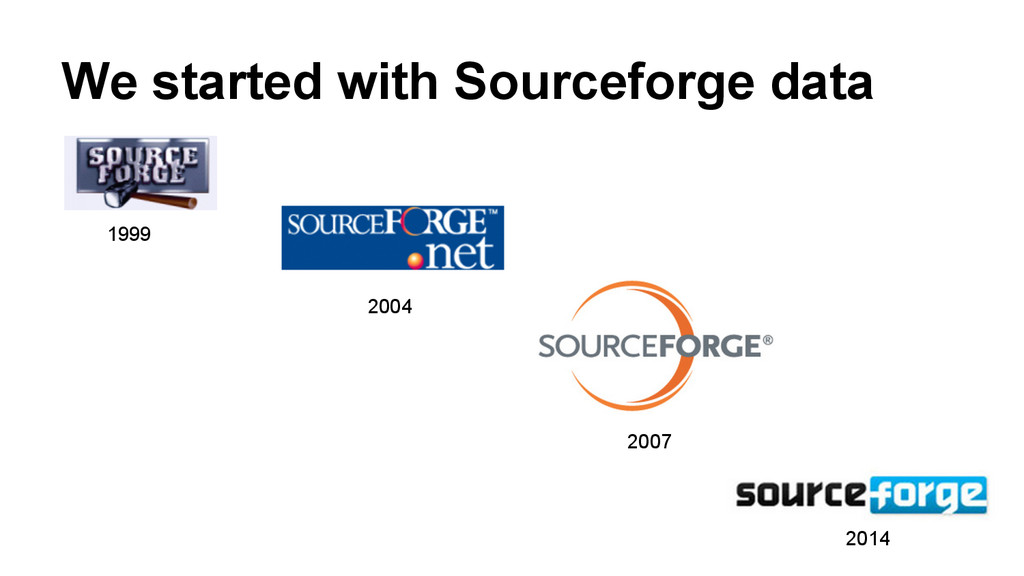 We started with Sourceforge data 1999 2004 2007...