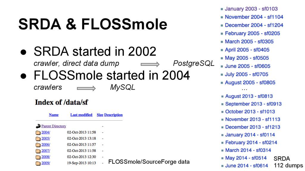 SRDA & FLOSSmole ● SRDA started in 2002 crawle...