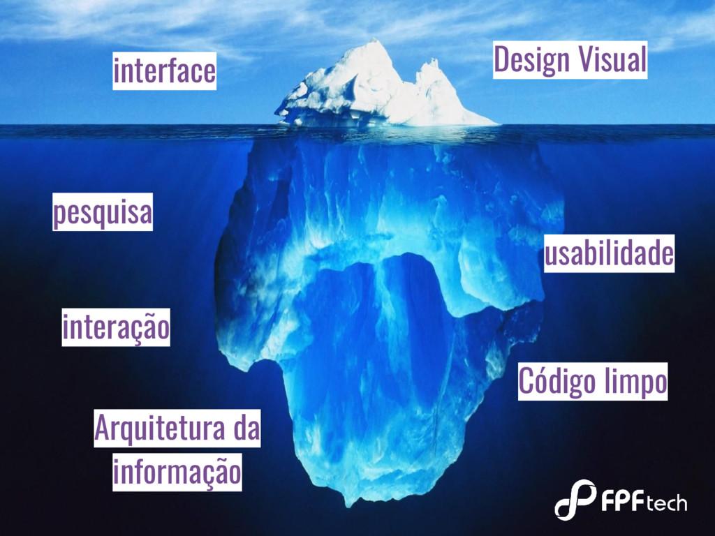 pesquisa interação Arquitetura da informação us...