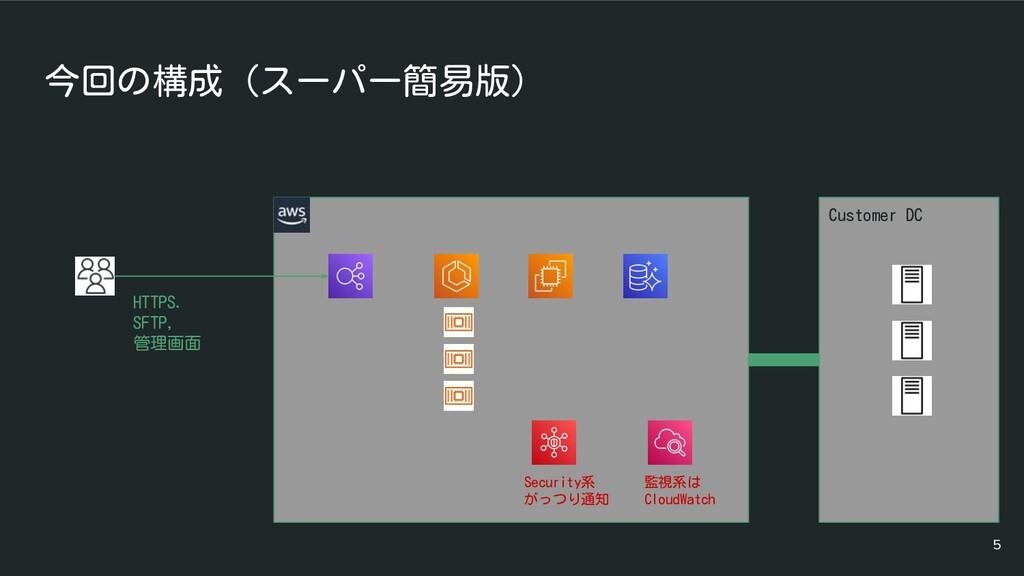 今回の構成 (スーパー簡易版) 5 HTTPS. SFTP, 管理画面 Customer DC...