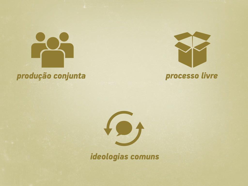 produção conjunta processo livre ideologias com...