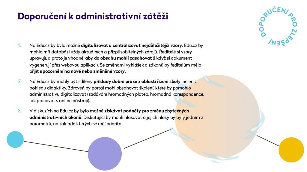 1. Na Edu.cz by bylo možné digitalizovat a cent...