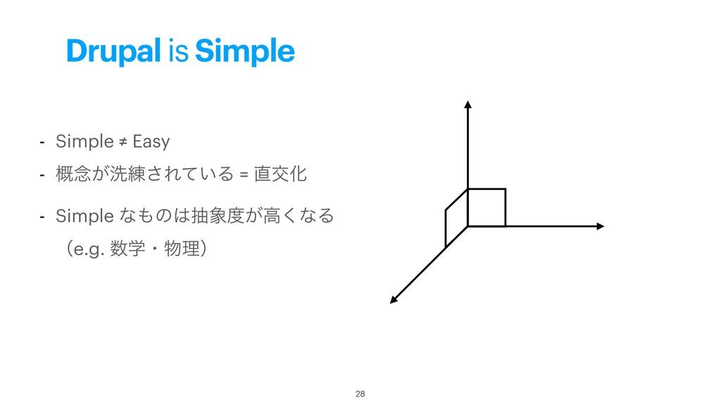 Drupal is Simple - Simple ≠ Easy - ֓೦͕ચ࿅͞Ε͍ͯΔ =...