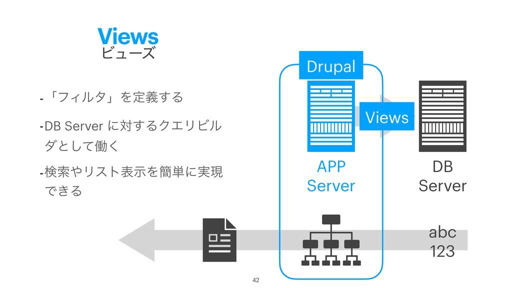 Views -ʮϑΟϧλʯΛఆٛ͢Δ -DB Server ʹର͢ΔΫΤϦϏϧ μͱͯ͠ಇ͘ ...