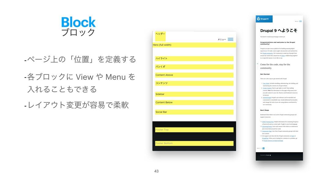 Block -ϖʔδ্ͷʮҐஔʯΛఆٛ͢Δ -֤ϒϩοΫʹ View  Menu Λ ೖΕΔ...