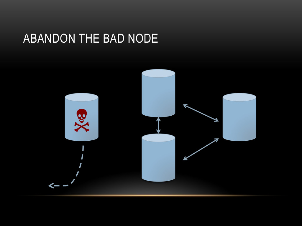 ABANDON THE BAD NODE N