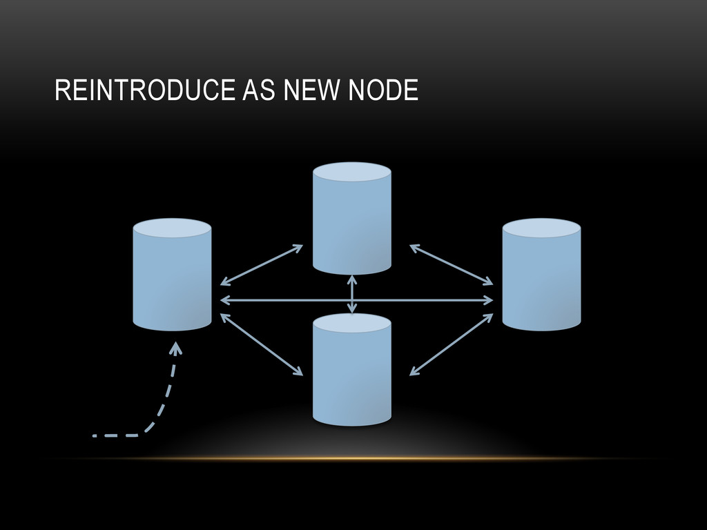 REINTRODUCE AS NEW NODE