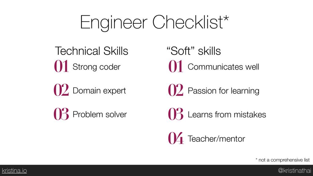 @kristinathai kristina.io Engineer Checklist* 0...