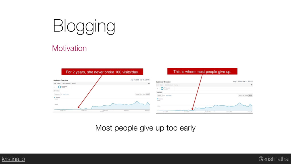 @kristinathai kristina.io Blogging Motivation M...