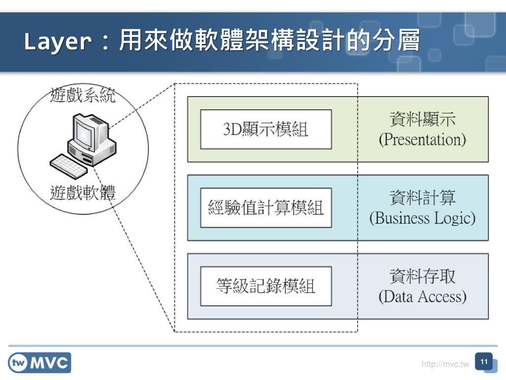 http://mvc.tw Layer:用來做軟體架構設計的分層 11
