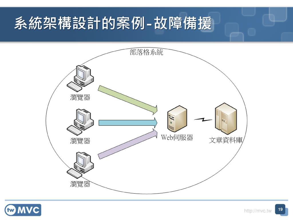 http://mvc.tw 系統架構設計的案例-故障備援 19