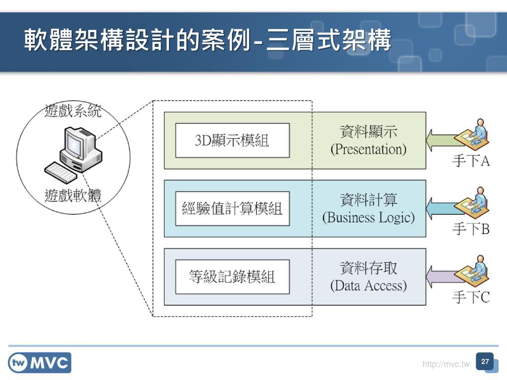 http://mvc.tw 軟體架構設計的案例-三層式架構 27